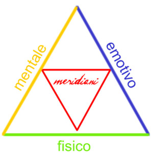 triangolo nt